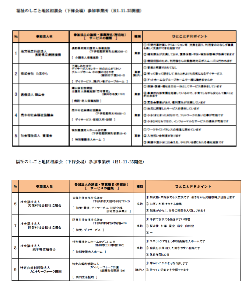 参加者事業者 2(11.25)