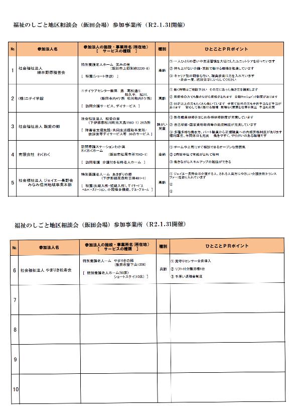 参加者事業者(1.31)